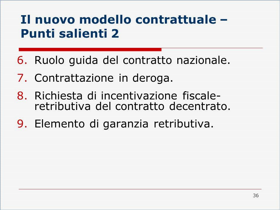 Il nuovo modello contrattuale – Punti salienti 2