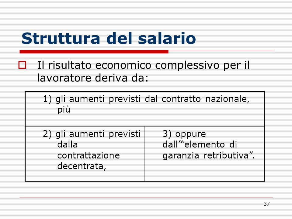 Struttura del salario Il risultato economico complessivo per il lavoratore deriva da: 1) gli aumenti previsti dal contratto nazionale, più.
