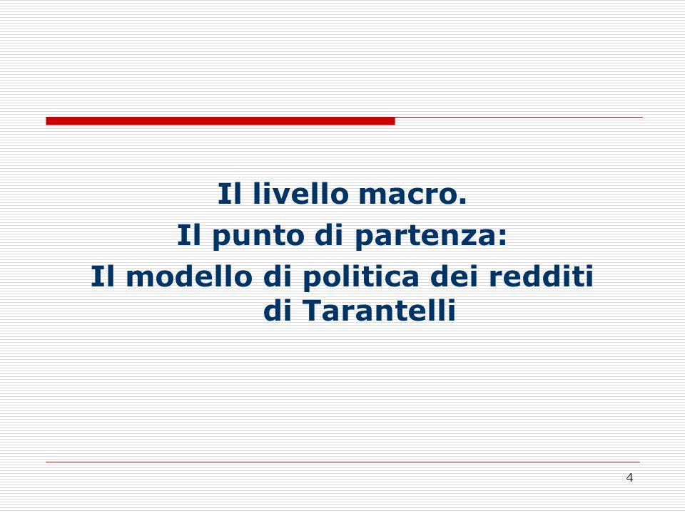 Il modello di politica dei redditi di Tarantelli