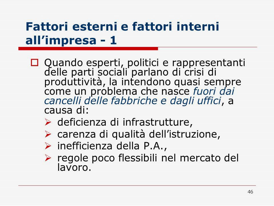 Fattori esterni e fattori interni all'impresa - 1