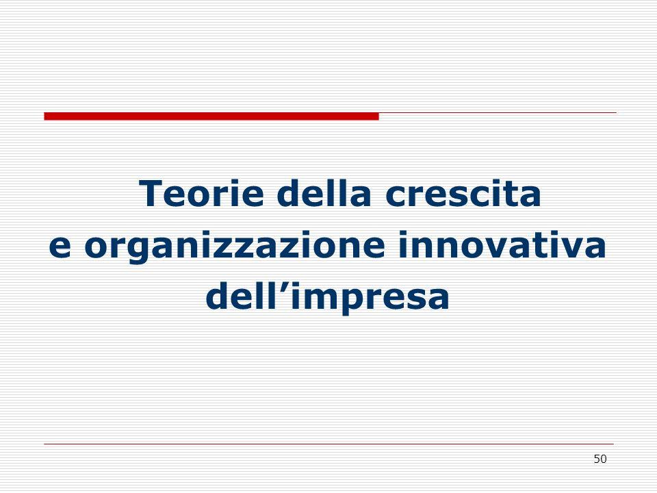 e organizzazione innovativa