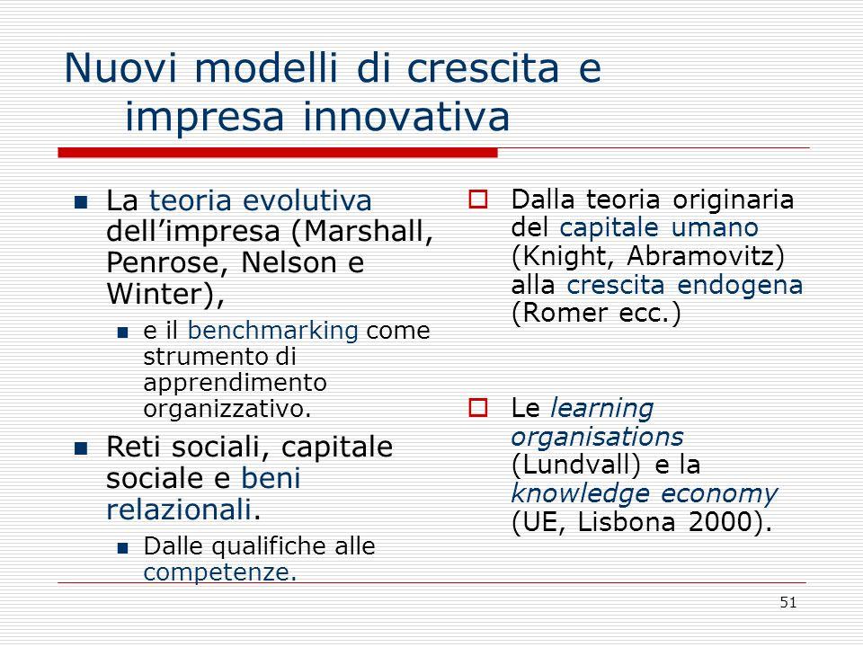 Nuovi modelli di crescita e impresa innovativa