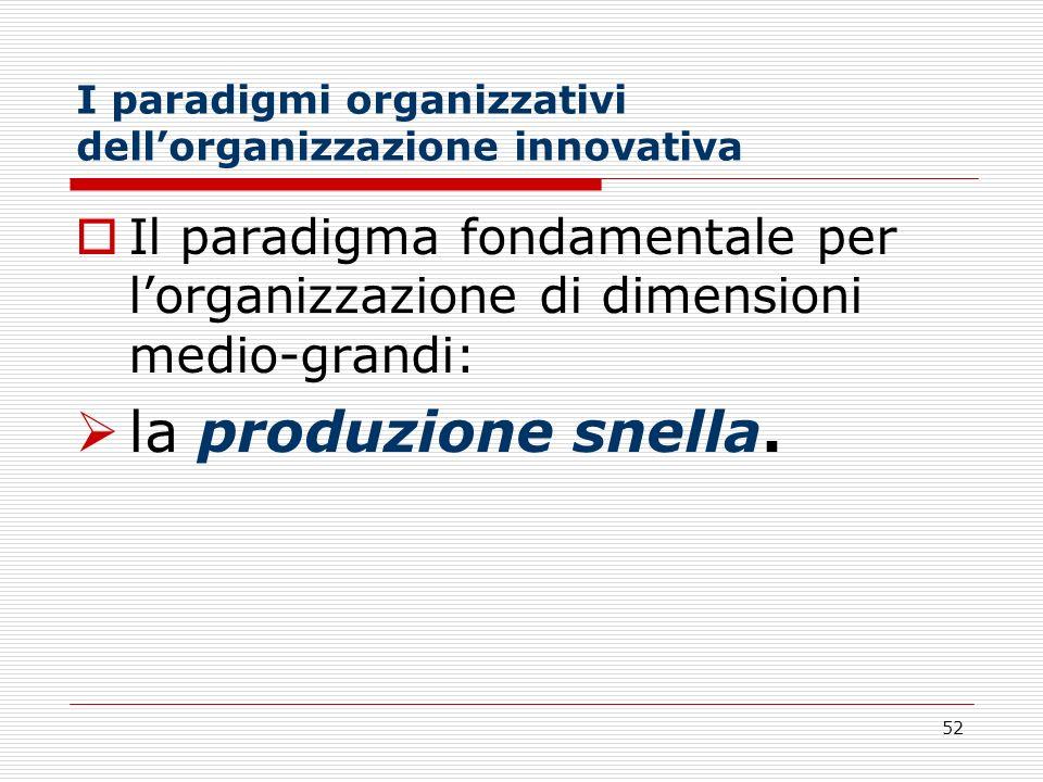 I paradigmi organizzativi dell'organizzazione innovativa