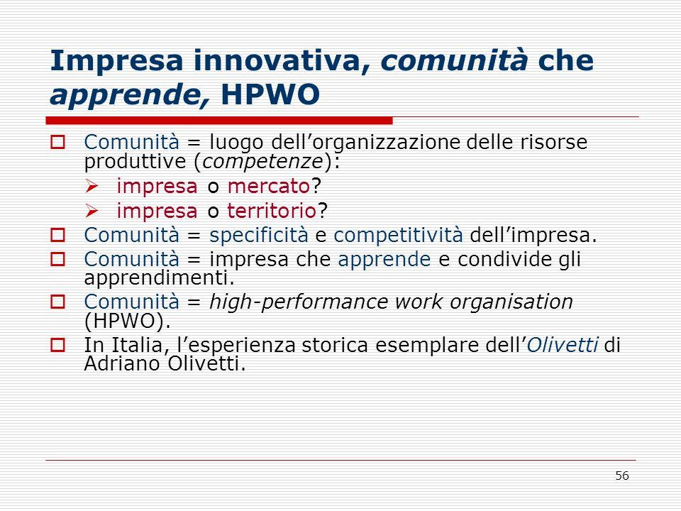 Impresa innovativa, comunità che apprende, HPWO