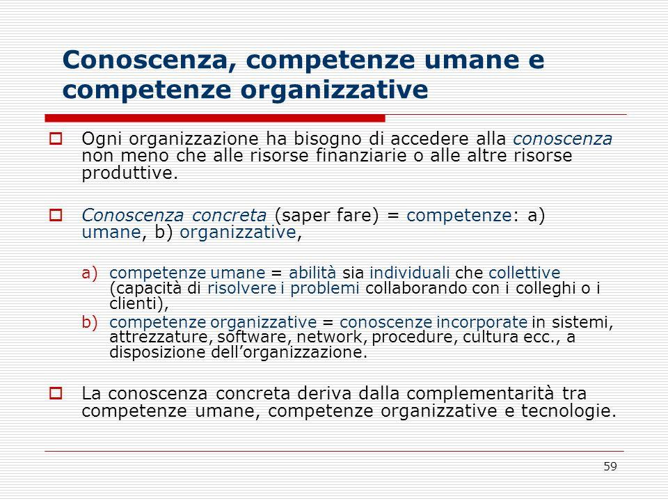 Conoscenza, competenze umane e competenze organizzative