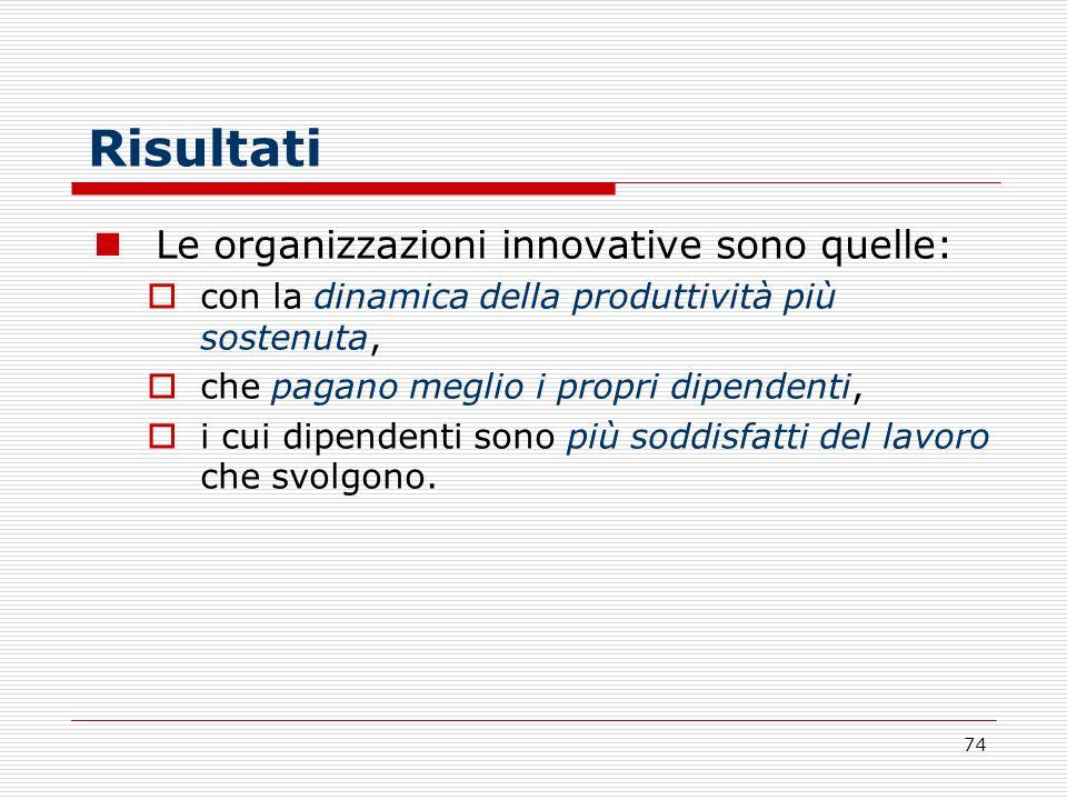 Risultati Le organizzazioni innovative sono quelle: