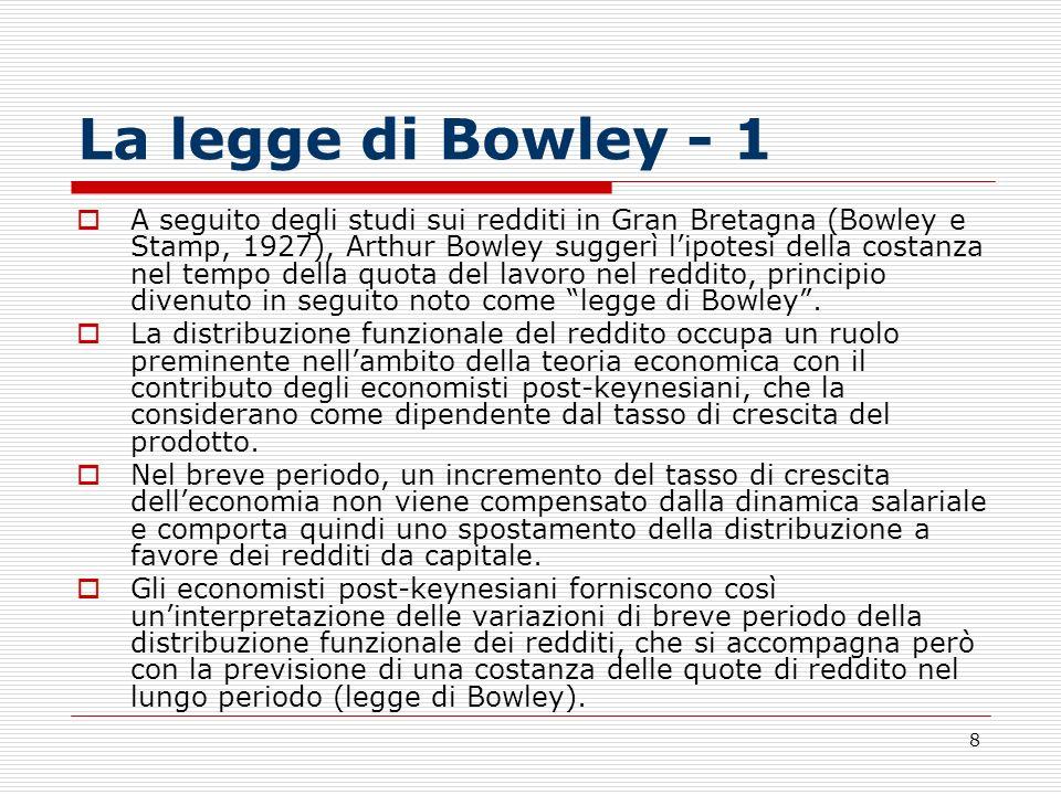 La legge di Bowley - 1