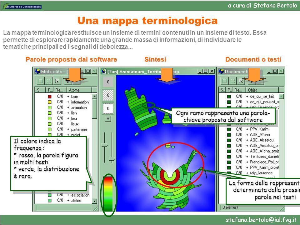 Una mappa terminologica