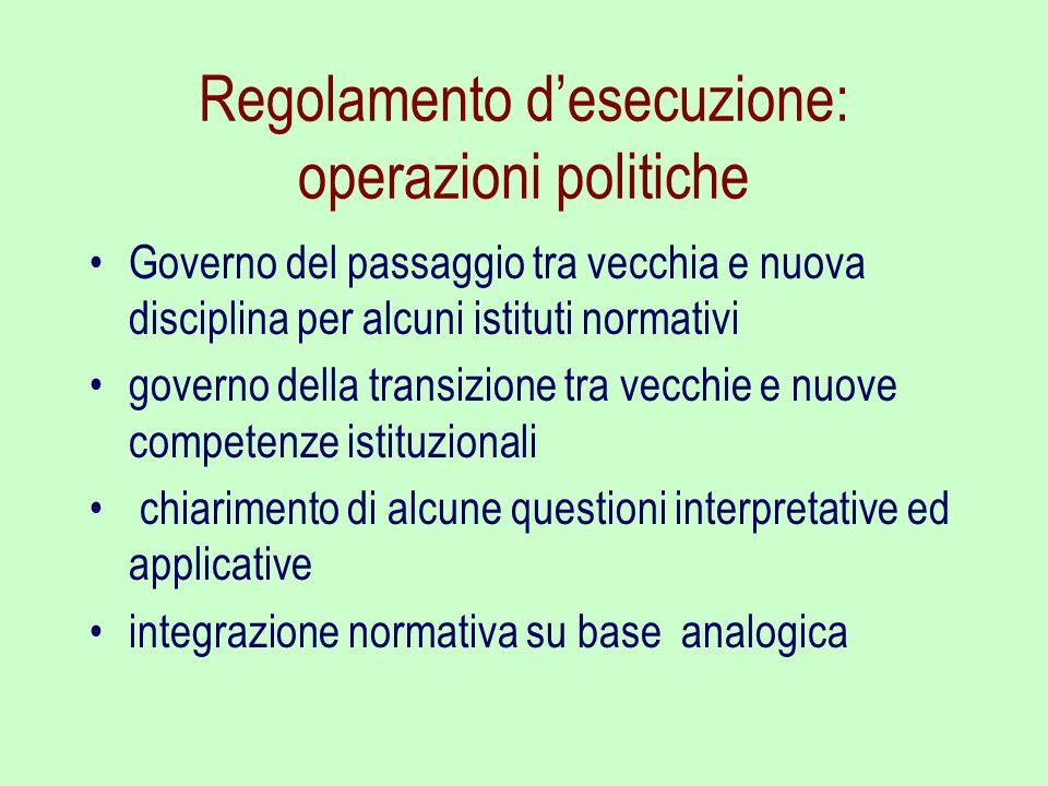 Regolamento d'esecuzione: operazioni politiche