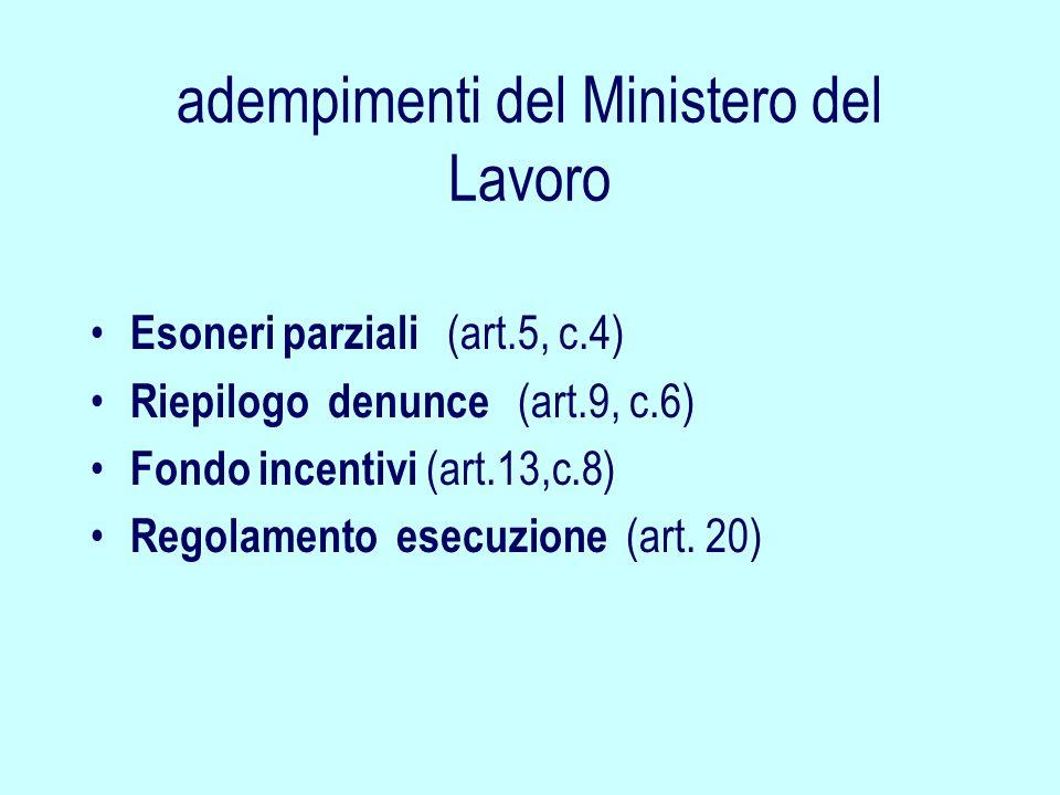 adempimenti del Ministero del Lavoro