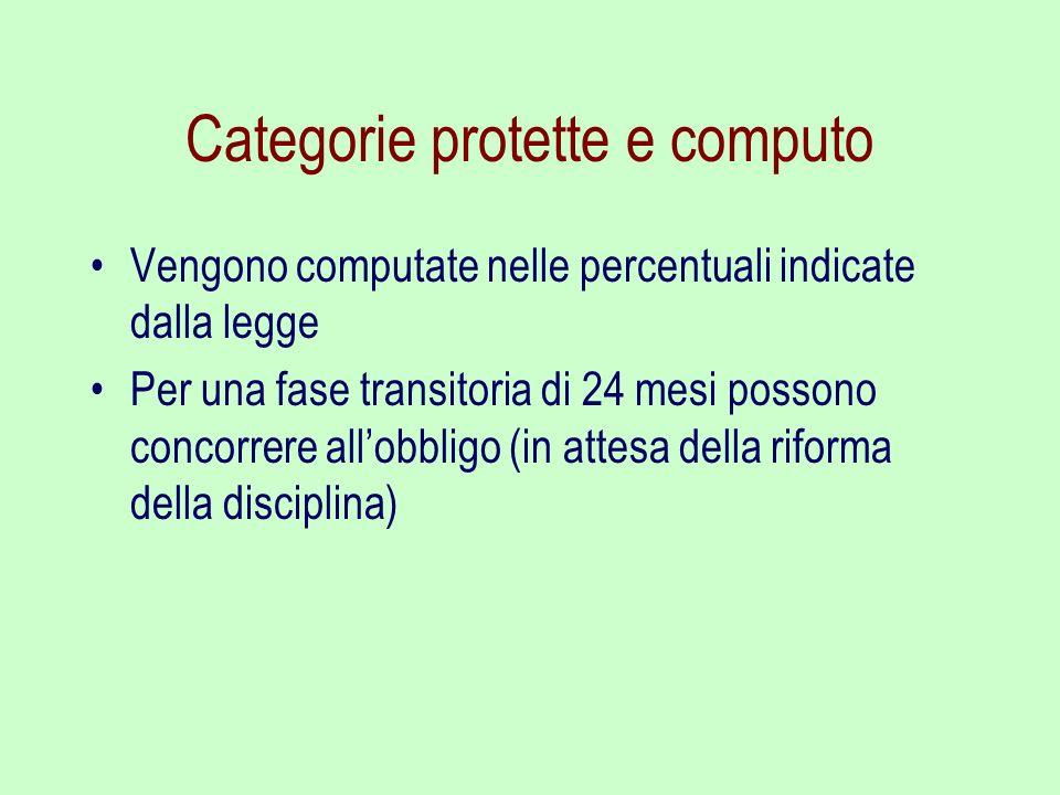 Categorie protette e computo