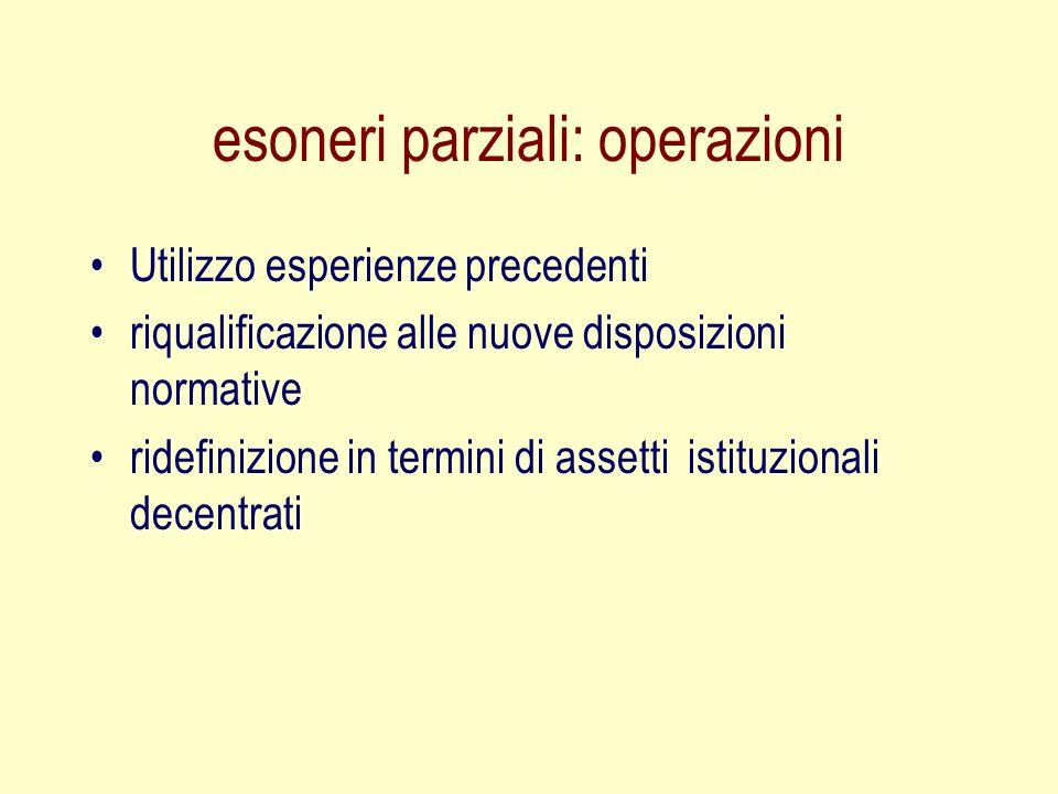 esoneri parziali: operazioni
