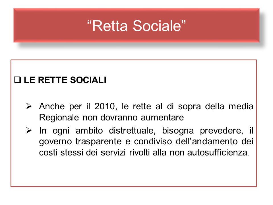 Retta Sociale LE RETTE SOCIALI