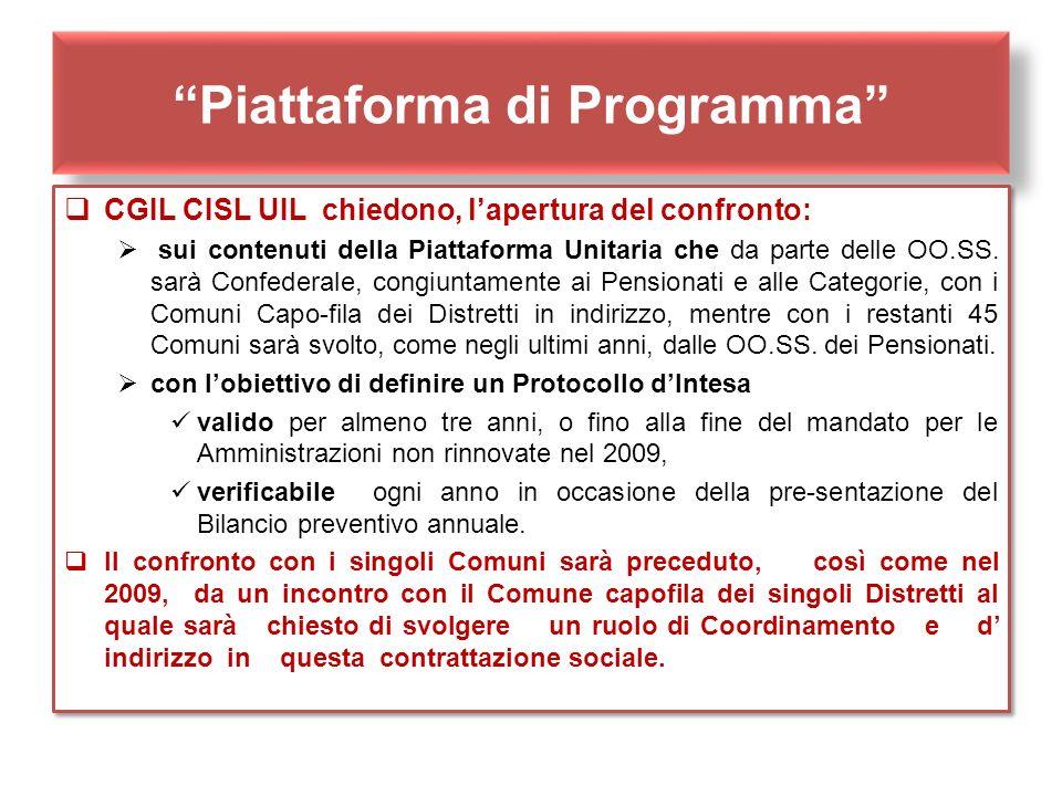 Piattaforma di Programma