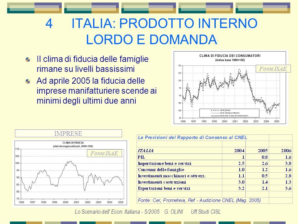 4 ITALIA: PRODOTTO INTERNO LORDO E DOMANDA