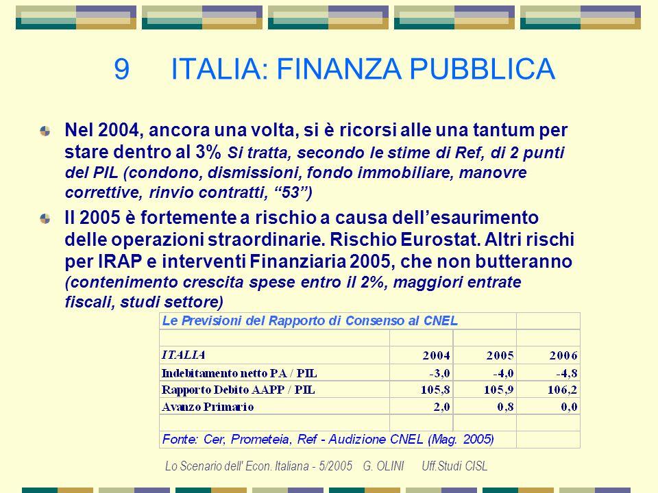 9 ITALIA: FINANZA PUBBLICA