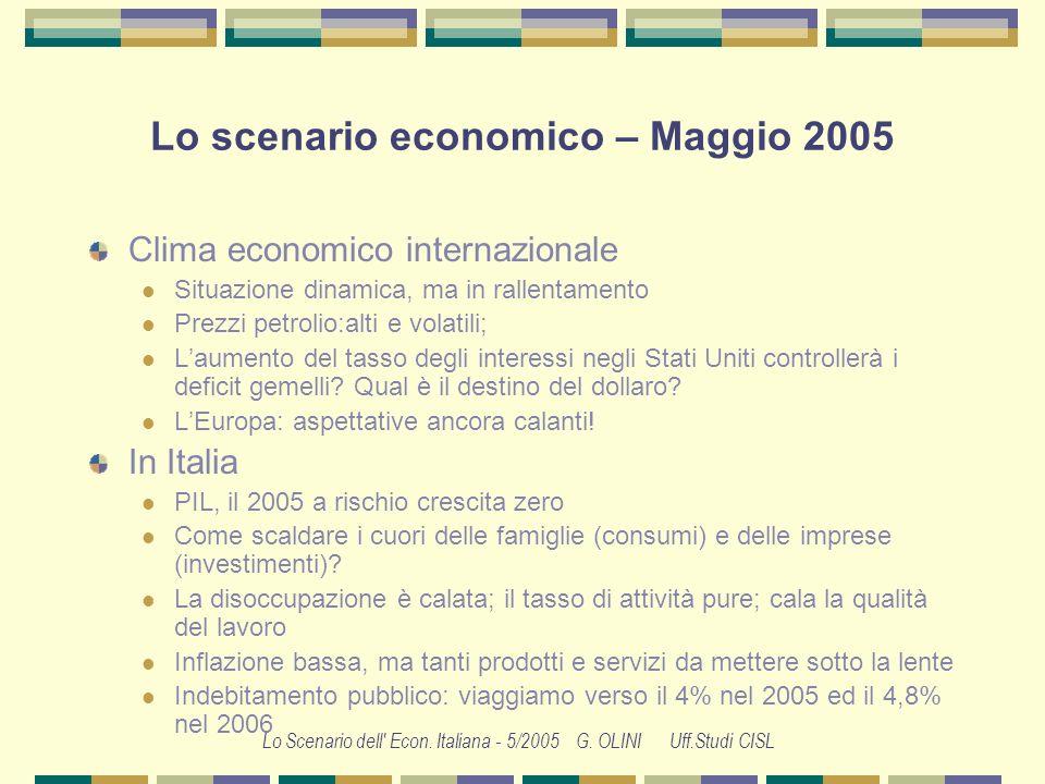 Lo scenario economico – Maggio 2005