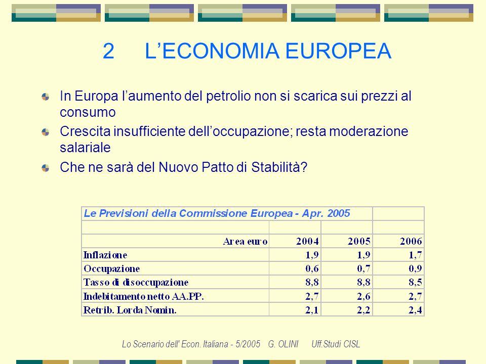 Lo Scenario dell Econ. Italiana - 5/2005 G. OLINI Uff.Studi CISL