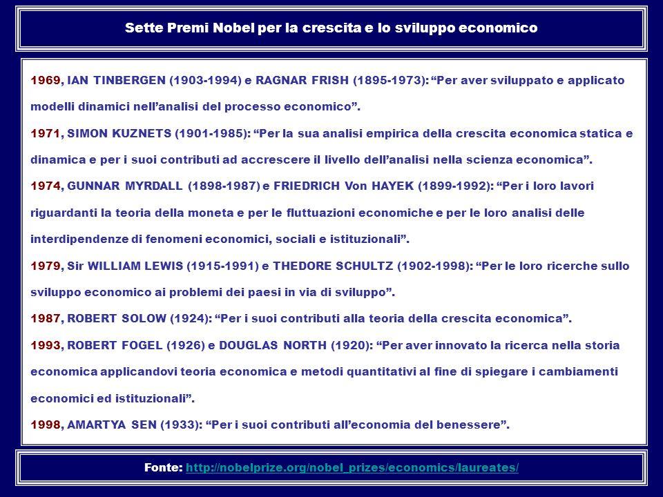 Sette Premi Nobel per la crescita e lo sviluppo economico