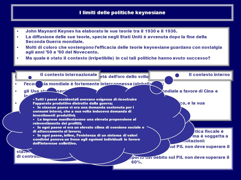 I limiti delle politiche keynesiane