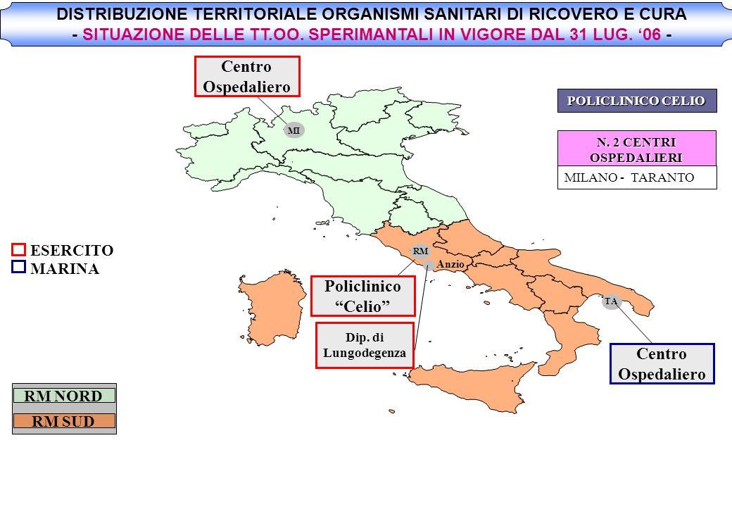DISTRIBUZIONE TERRITORIALE ORGANISMI SANITARI DI RICOVERO E CURA