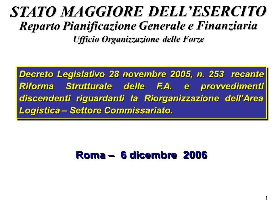 STATO MAGGIORE DELL'ESERCITO