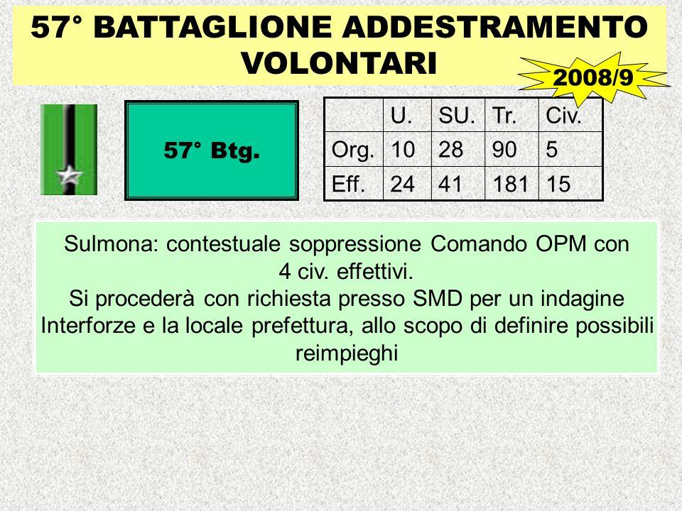57° BATTAGLIONE ADDESTRAMENTO VOLONTARI