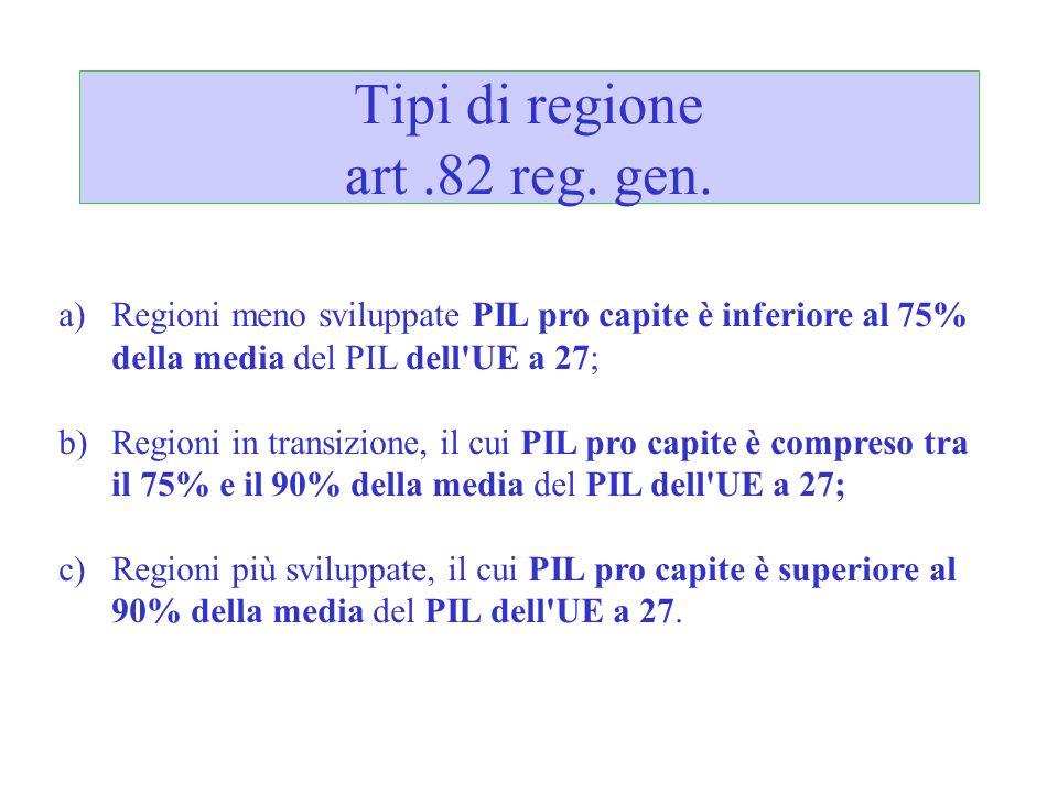 Tipi di regione art .82 reg. gen.