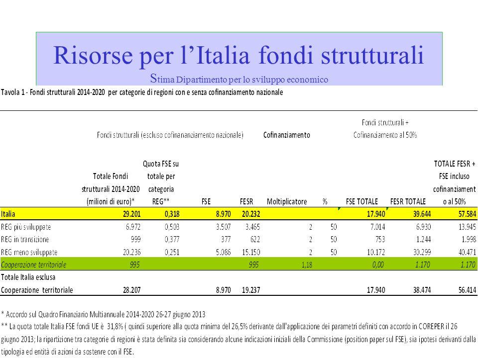 Risorse per l'Italia fondi strutturali Stima Dipartimento per lo sviluppo economico