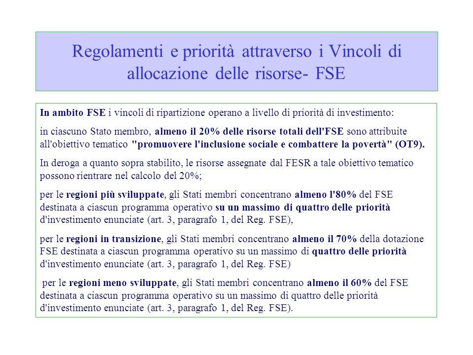 Regolamenti e priorità attraverso i Vincoli di allocazione delle risorse- FSE