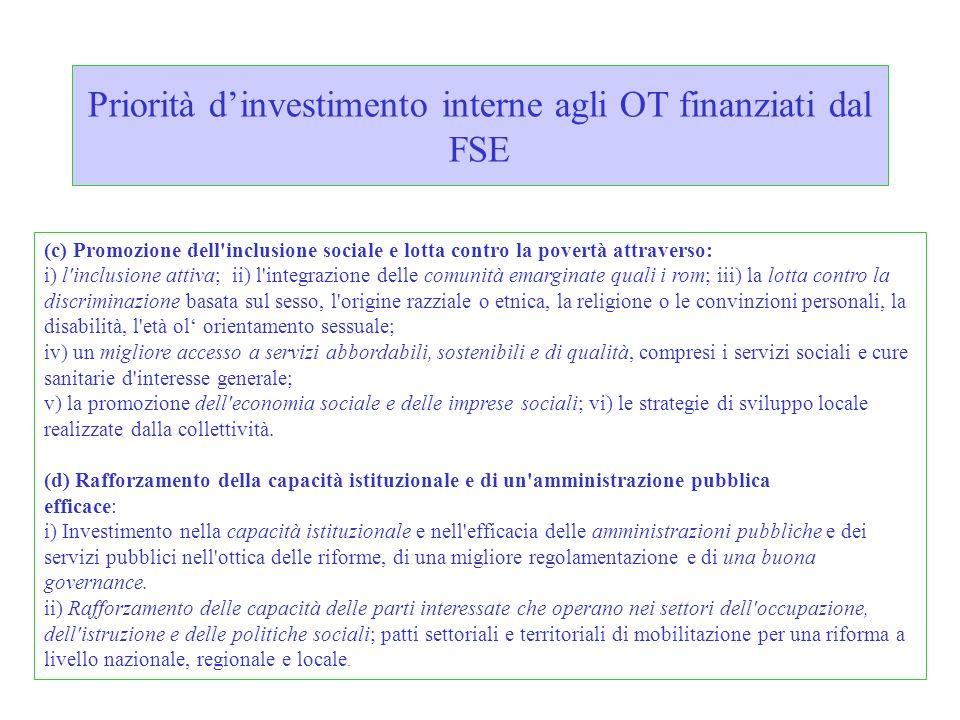 Priorità d'investimento interne agli OT finanziati dal FSE