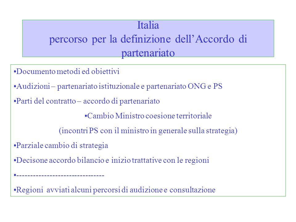 Italia percorso per la definizione dell'Accordo di partenariato