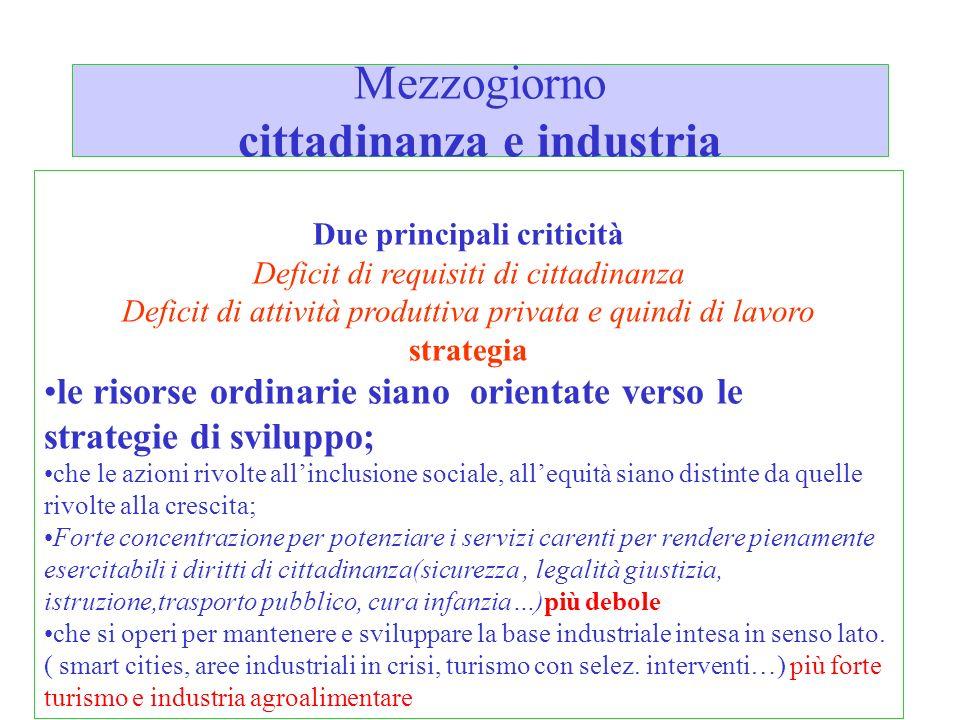 Mezzogiorno cittadinanza e industria