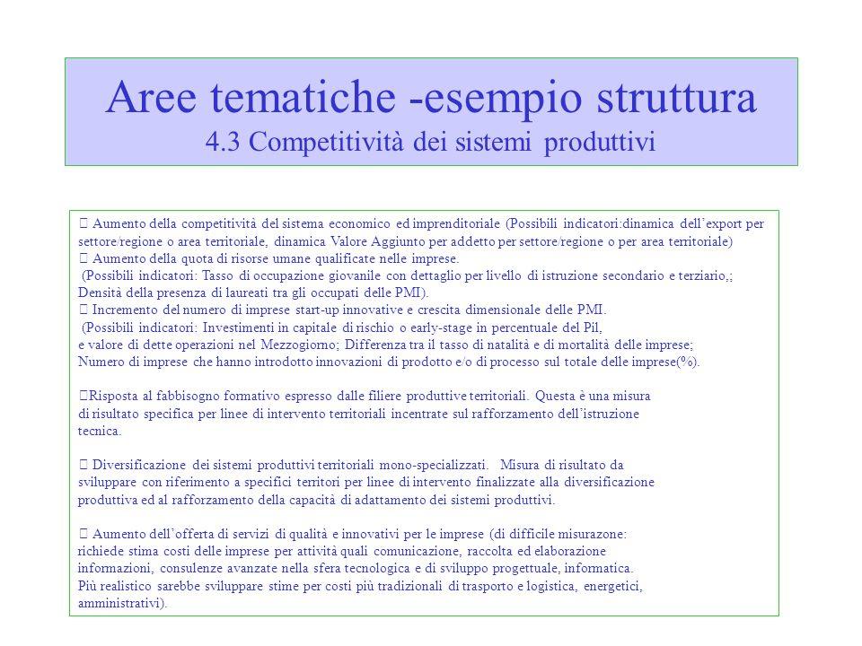 Aree tematiche -esempio struttura 4