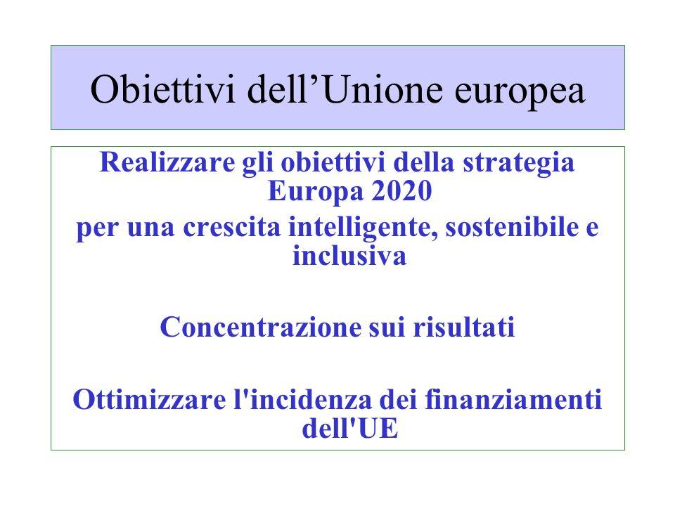 Obiettivi dell'Unione europea