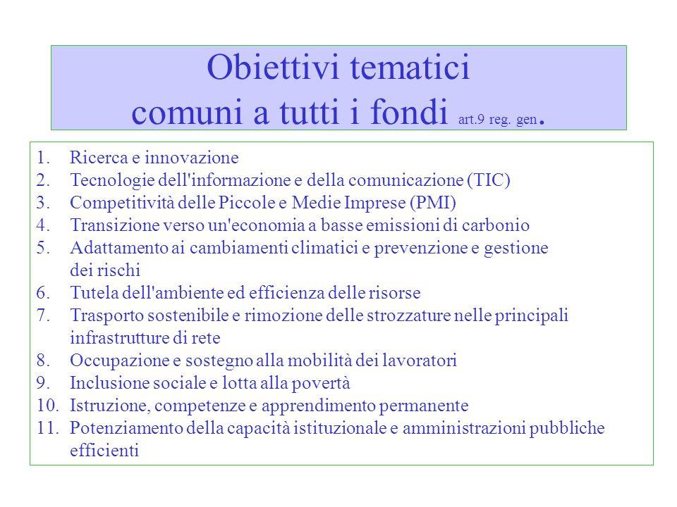 Obiettivi tematici comuni a tutti i fondi art.9 reg. gen.