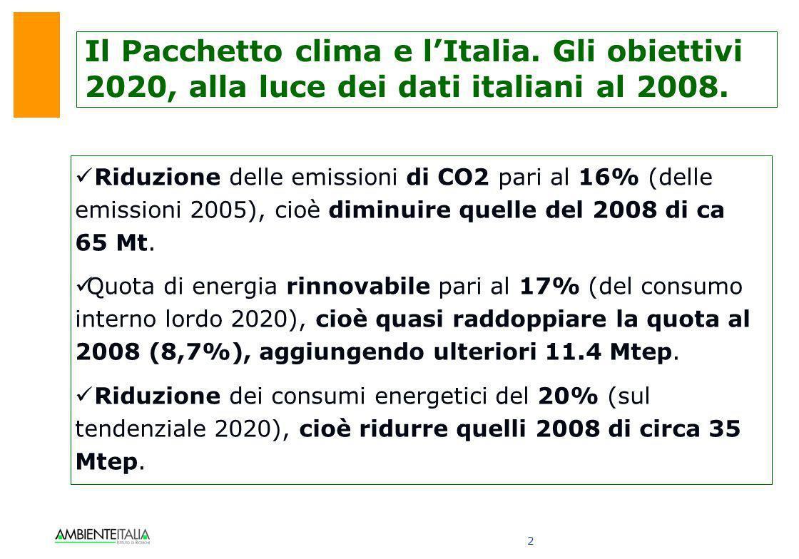 Il Pacchetto clima e l'Italia