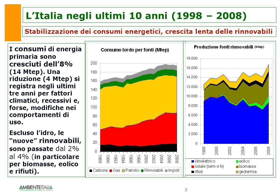 L'Italia negli ultimi 10 anni (1998 – 2008)