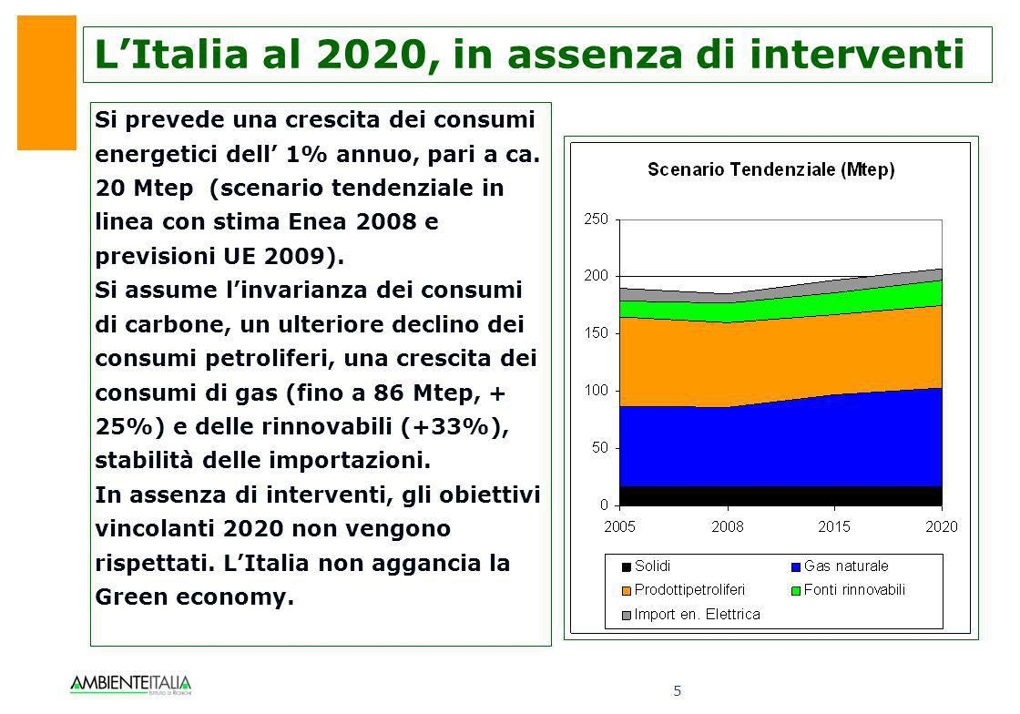 L'Italia al 2020, in assenza di interventi