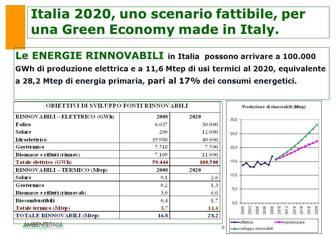 Italia 2020, uno scenario fattibile, per una Green Economy made in Italy.