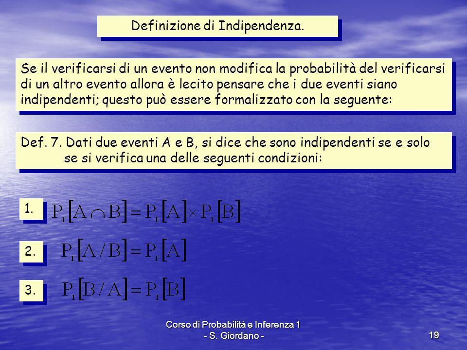 Definizione di Indipendenza.
