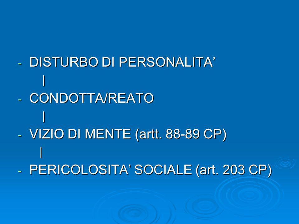 DISTURBO DI PERSONALITA' CONDOTTA/REATO