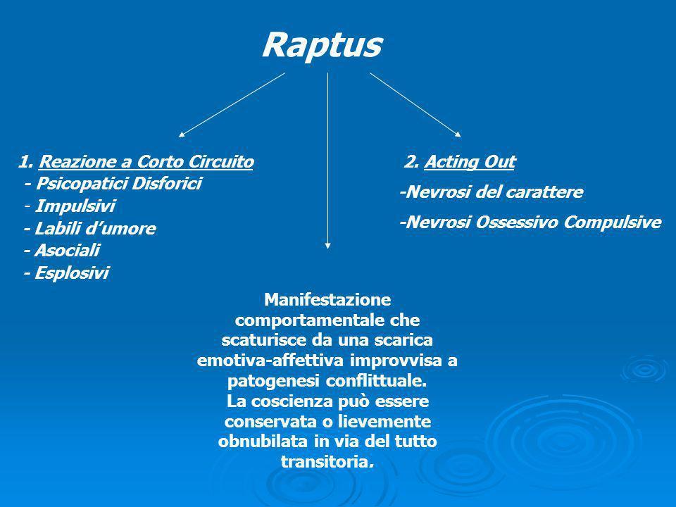 Raptus 1. Reazione a Corto Circuito - Psicopatici Disforici