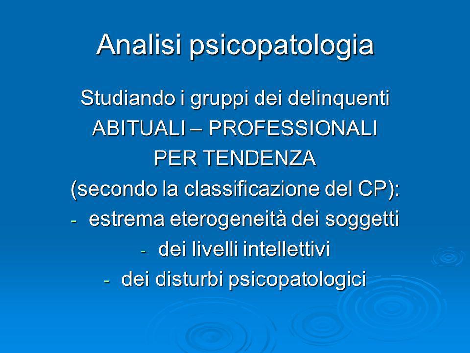 Analisi psicopatologia