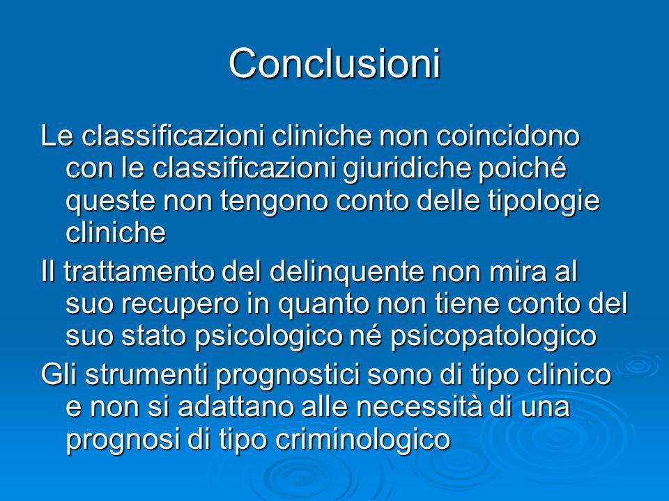 Conclusioni Le classificazioni cliniche non coincidono con le classificazioni giuridiche poiché queste non tengono conto delle tipologie cliniche.