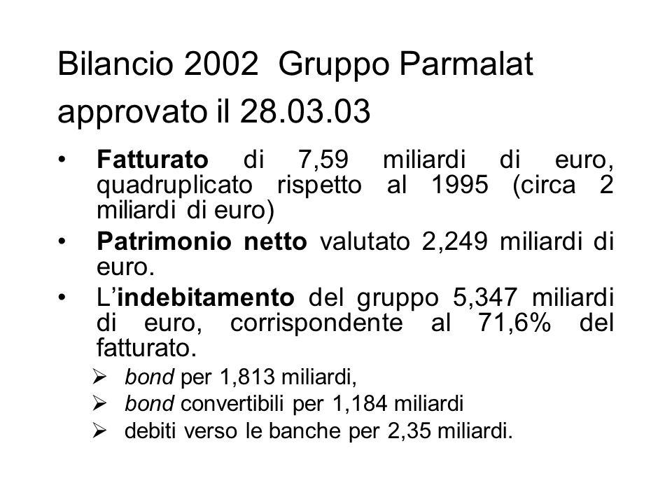Bilancio 2002 Gruppo Parmalat approvato il 28.03.03