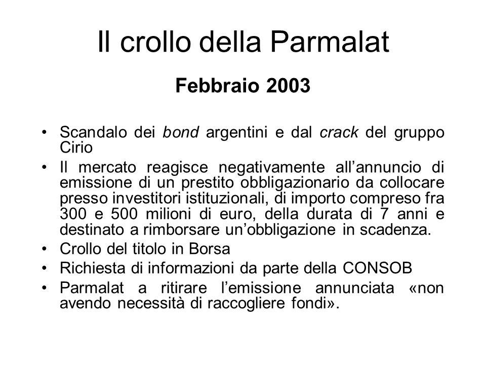 Il crollo della Parmalat