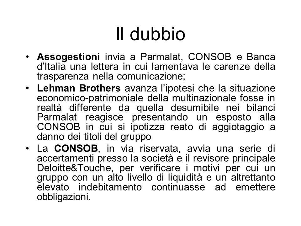 Il dubbio Assogestioni invia a Parmalat, CONSOB e Banca d'Italia una lettera in cui lamentava le carenze della trasparenza nella comunicazione;