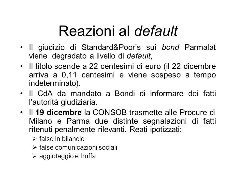 Reazioni al default Il giudizio di Standard&Poor's sui bond Parmalat viene degradato a livello di default,