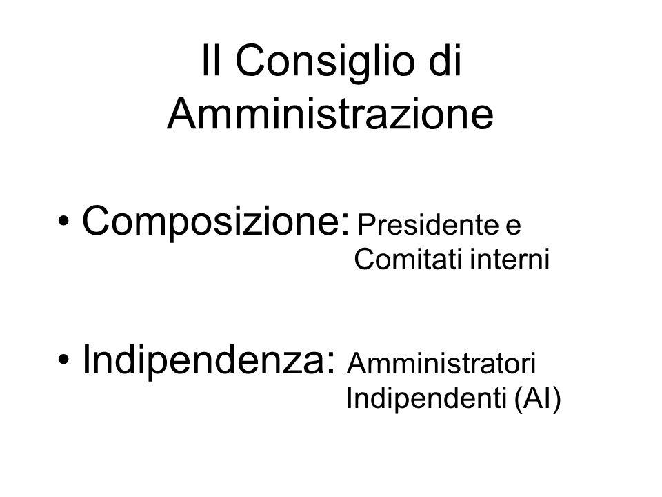Il Consiglio di Amministrazione